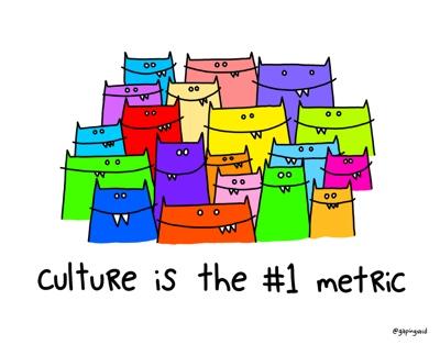 Culture No. 1 Metric